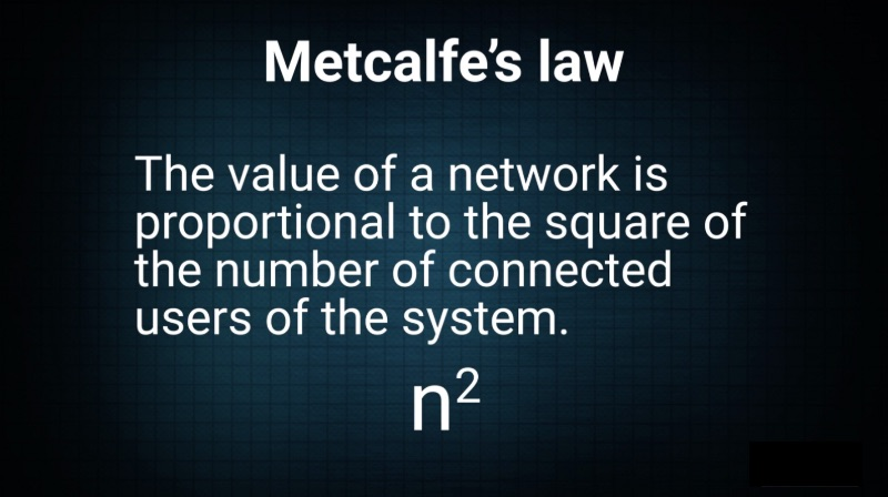 Metcalfe's Law says a network effect will have exponential growth